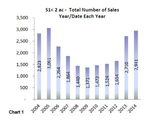 2015MLS Stats2